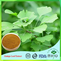 for cure hypertension ingredients ginkgo biloba leaves extract P.E