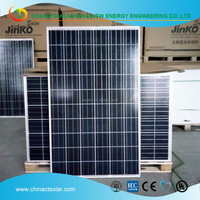 China manufacture industry best price poly 250w solar pv panel/module