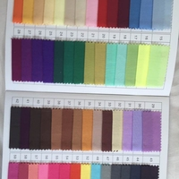 Supply warp knitted mesh cloth cotton/ polyester mesh elastic fabric