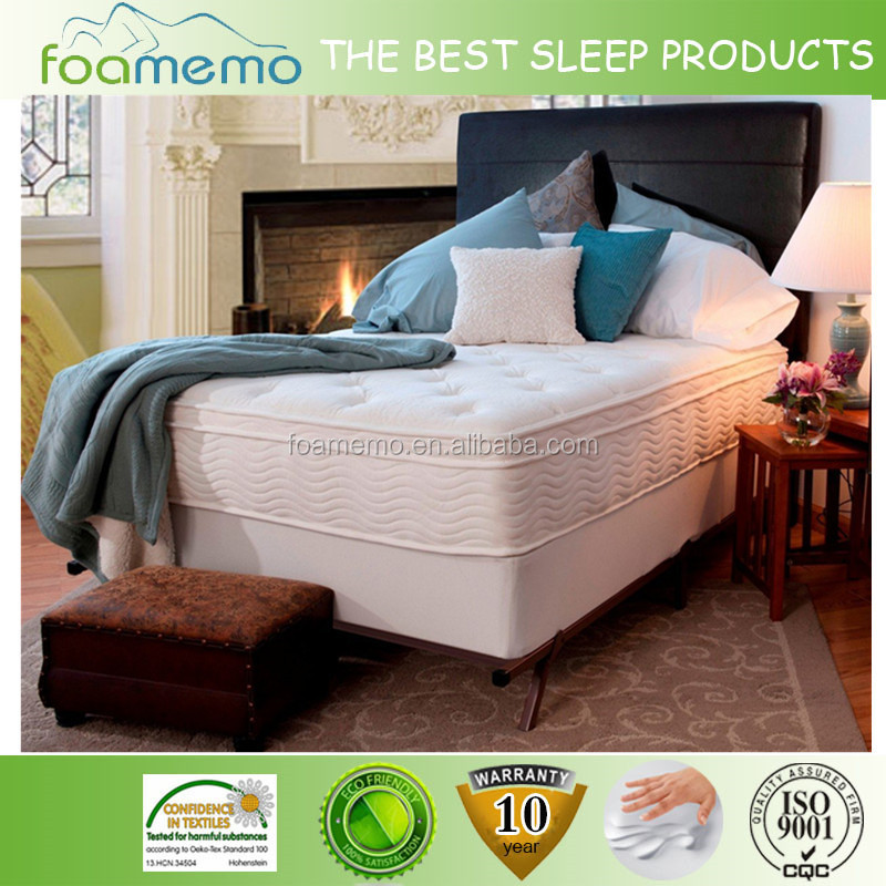 Cheap Thin Mattress Price For Pocket Spring Mattress Buy