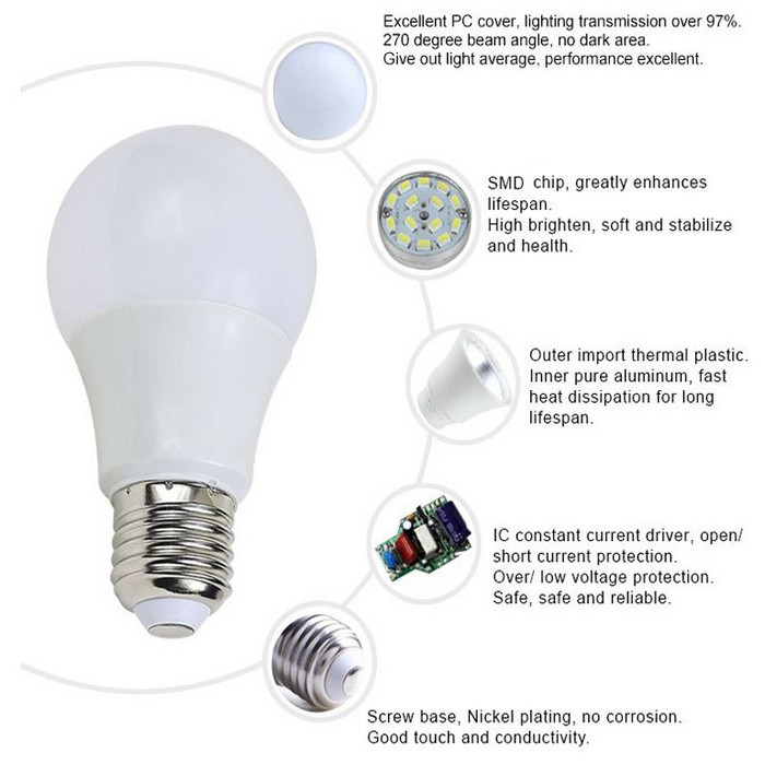 High Quality 3w 5w 7w 9w 12w Plastic Led Bulb, cheap price E27 led light