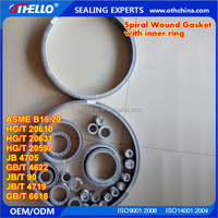 High temperature Flat Octagonal Ring Joint Metal Gasket for Flange pipe sealing