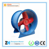 High Efficiency Portable Smoke Exhaust Axial Fan