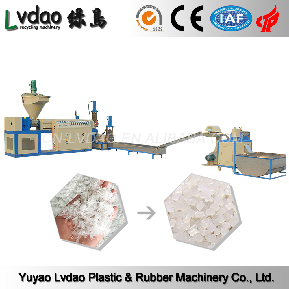 From china PP PE plastic recycling equipment small