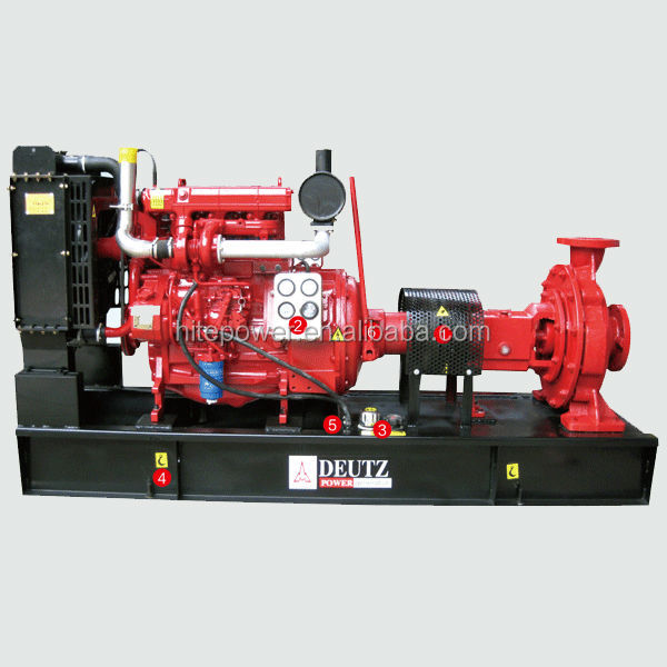 Global Service Easy Operation diesel engine water pump for Sale