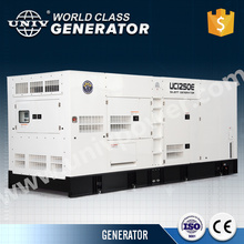 1000kw/1250kva Containerized silent synchronous diesel generator