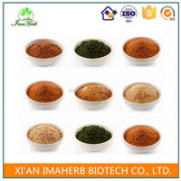 ISO Appreved natural black cohosh extract powder with free sample