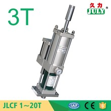 lowest cost China-made JULY brand twin waterproof double acting pneumatic cylinder