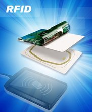 Featured RFID paper card