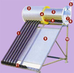 Precio de calentadores solares iusa