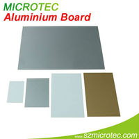 Coated aluminum sheet sublimation printing on metal