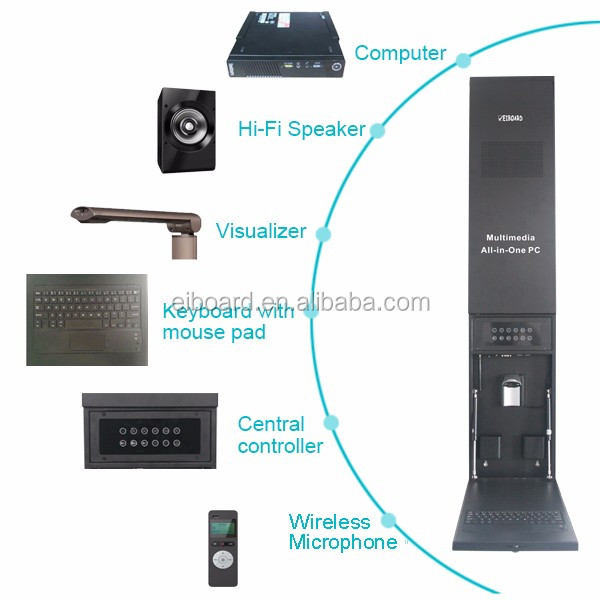 Wholesale multimedia system in all in one barebone PC or touch screen all in one <strong>computer</strong>