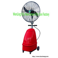 water spray fan