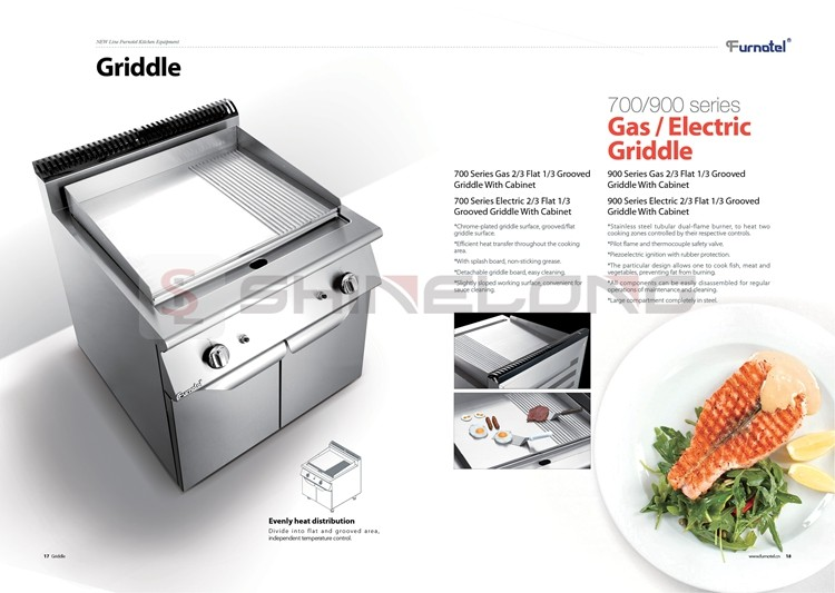Shinelong Furnotel hotel restaurant kitchen equipment (10).jpg
