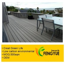 Europe Americas Most Popular Cost-effective Products Wood Plastic Composite / WPC Decking / WPC Flooring