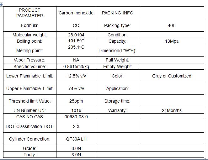 carbon monoxide CO liquid gas