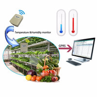 GSM Temperature And Humidity Sensor Environment