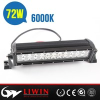 Guangzhou new led tractor light bar 3w lw led light bar led car working light bars for wholesale Atv headlamp bulb car kit