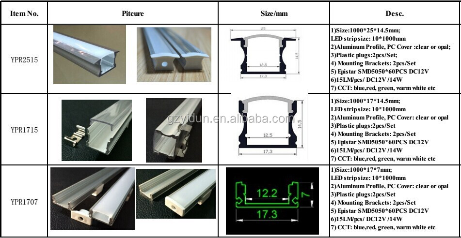 1715 New Design Led Aluminum Profile Architectural Profiles ...