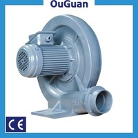 0.75kw CX-75 radial centrifugal fan blower sirocco fan impeller fan