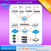 Hotel IPTV solution with Billing VOD channels encoder and end user part Android IPTV set top box with low cost