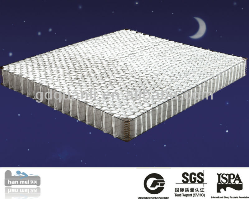 made in china high extense strength Stainless Steel mattress spring units
