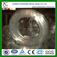 High Quality Galvanized Wire\ Unit Weight of Iron Wire(Manufacturer)