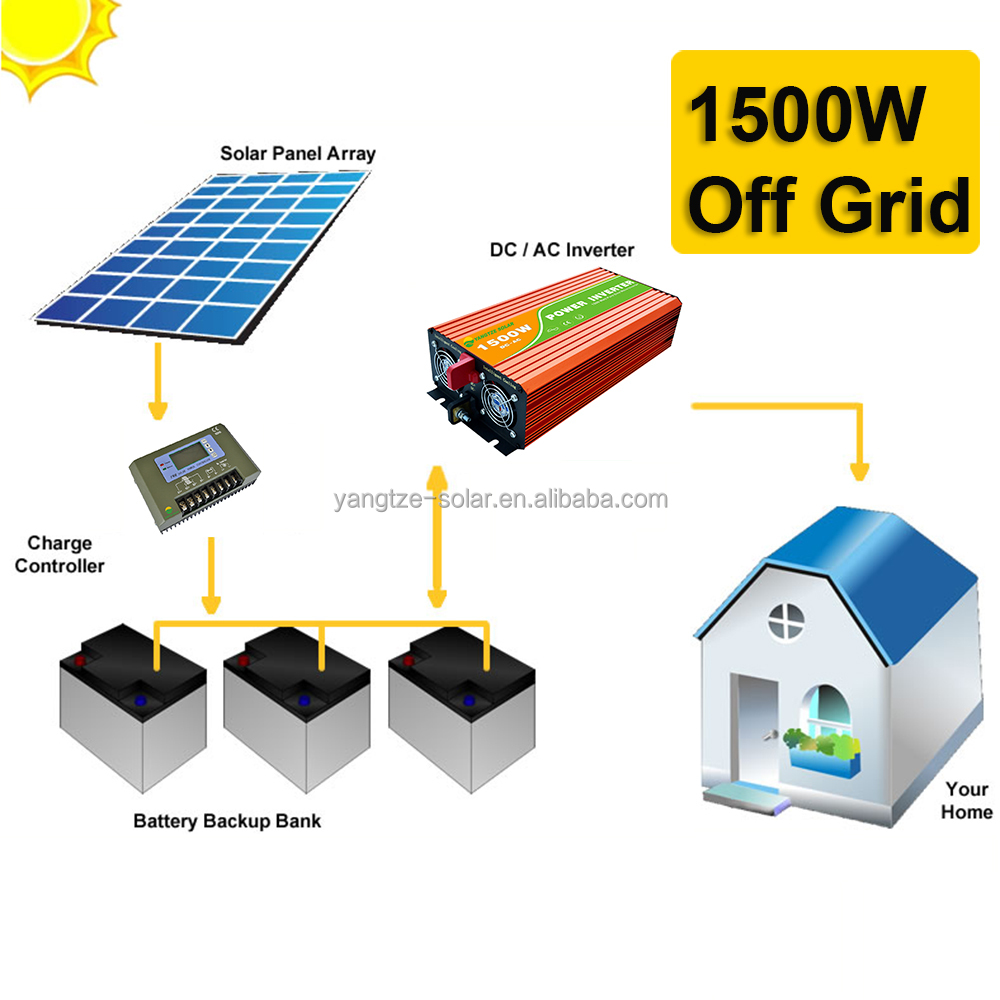 Hot sale complete solar system for home with battery