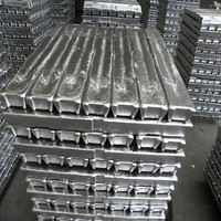 2017 Hot Sale Aluminum Alloy Ingot