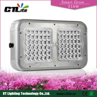 2016 grow tent hydroponicled grow light integrated cob led grow light 100w