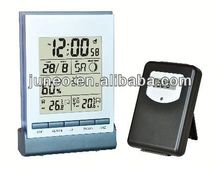 weather forecast digital clock