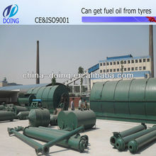 Made in China Popular in India Waste Tyre Pyrolysis Plant