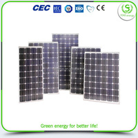 Good quality bottom price 50 watt solar panel