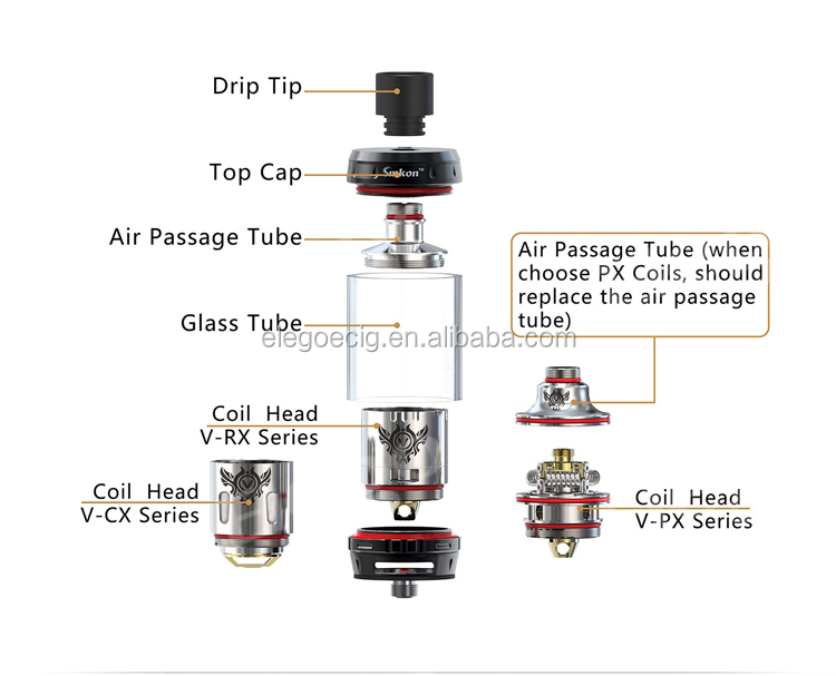 Pure Flavor And MTL Style Vaping Sense Blazer Nano Tank 2ml From Elego