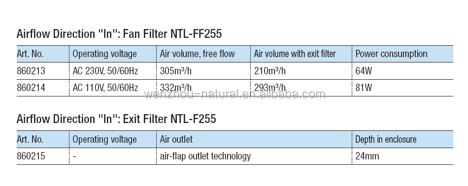 Cabinet filter air industrial air filter cover manufacturer Fan industrial Filter NTL-FF255 up to 24m 3 / h