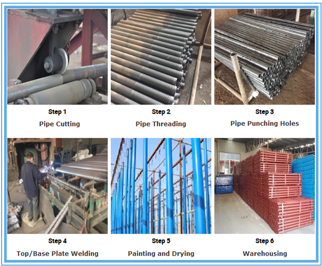 Q235 Types Concrete Formwork Support Push Pull Acrow Prop.png