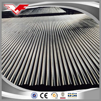 China manufacturing galvanized steel pipe with low price