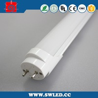 ex-factory price led red tube animal 18w