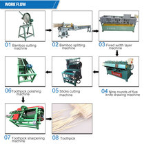 Production Line Bamboo Toothpick Making Machine Price for Sale