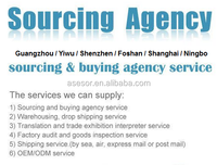 China sourcing service, sequin fabric sourcing service, professional purchasing agent