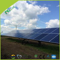 250w poly solar panel per price watt