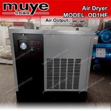 Large surface-area refrigerant condenser air dryer model ASD30