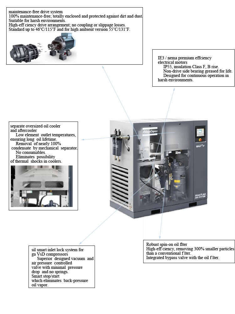 Atlas Copco Air Screw Compressor For Car Wash Machine