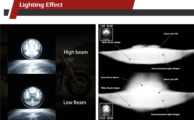 motorcycle lighting system