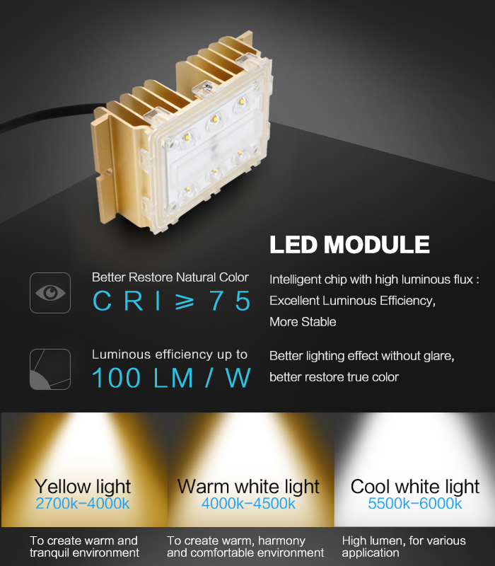 New design high style 60W 120w 150w 180w IP68 led light used in gas station led canopy lights module