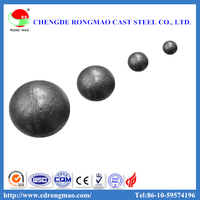Cast Steel Ball for Sudan mining mill