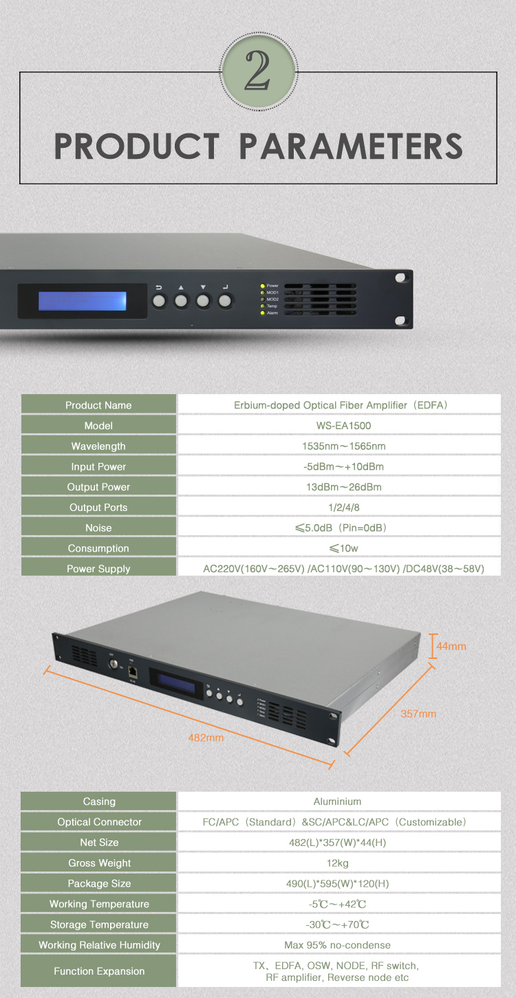 Catv edfa 4 Port 1550nm optical line amplifier