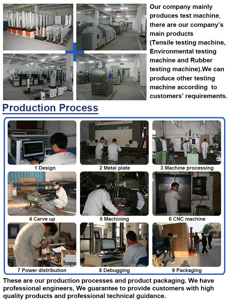 Hydraulic Computerized Cars Parts Testing Machine