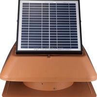 Solar Panel Powered New Home Air