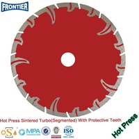 China gold supplier First Choice hot press mini circular saw blade